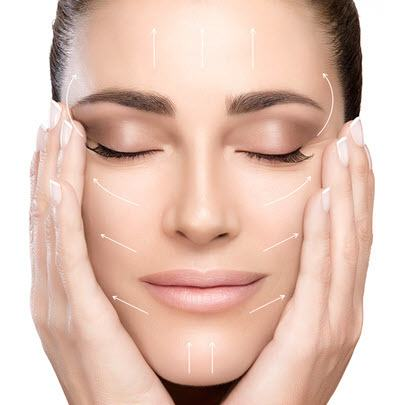 Facial Aesthetics and Dentistry